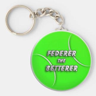 Tennis Ball - Federer the Betterer Key Ring