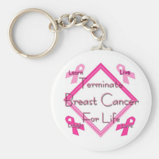Terminate Breast Cancer Basic Round Button Key Ring