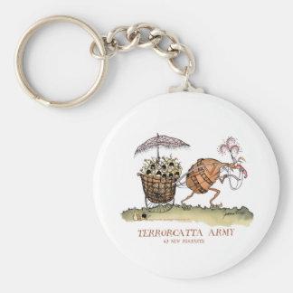Terrorcatta Army, new recruits, tony fernandes Basic Round Button Key Ring