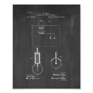 Tesla System Of Electric Lighting Patent - Chalkbo Poster
