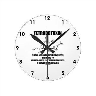 Tetrodotoxin Blocks Action Potentials In Nerves Round Wallclock
