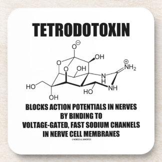 Tetrodotoxin Blocks Action Potentials In Nerves Coasters
