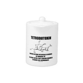 Tetrodotoxin Blocks Action Potentials In Nerves