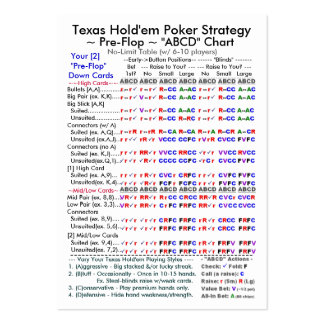Texas Hold em Poker Strategy ABCD Charts I Business Card Template