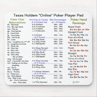"Texas Holdem ""Online"" Poker Player Pad Mouse Mat"