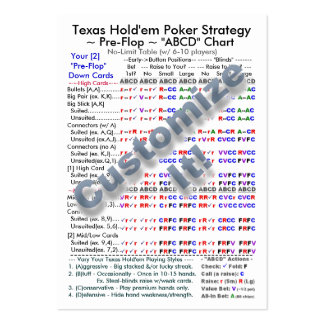 Video poker strategy charts download