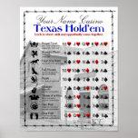 Texas Hold'em Print