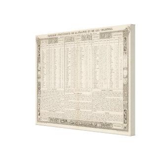 Text Page Atlas National De La France Canvas Print