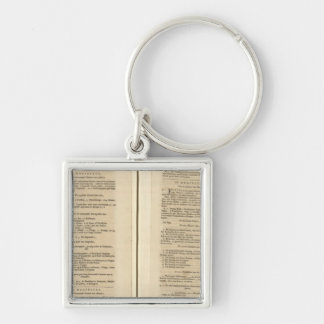 Text Page New World Atlas Silver-Colored Square Key Ring