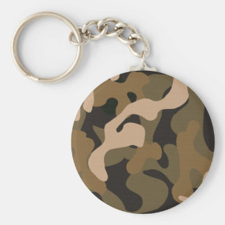 Textured Camo Pattern Key Ring