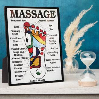 Thai Foot Massage ~ Reflexology map Plaque