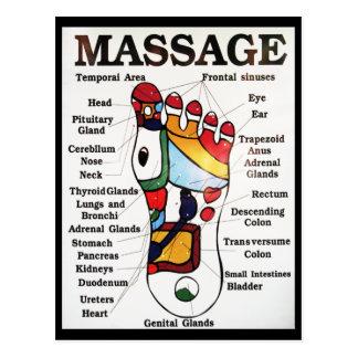 Thai Foot Massage ~ Reflexology map Postcard