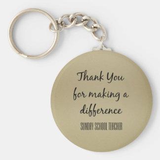 Thank You Sunday School Teacher Basic Round Button Key Ring
