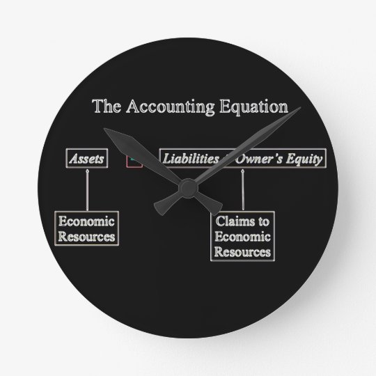 """The Accounting Equation"" No Numbers Round Clock"