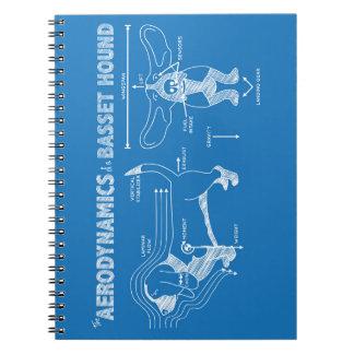 The Aerodynamics of a Basset Hound Notebooks