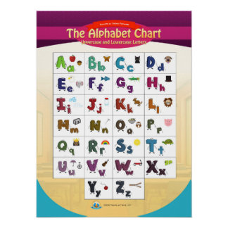 The Alphabet Chart Poster
