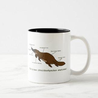 The Amazing Platypus Mug
