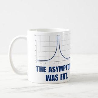 The Asymptote was Fat Basic White Mug