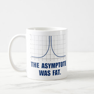 The Asymptote was Fat Mugs