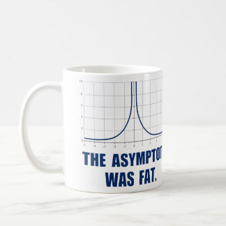 The Asymptote was Fat Coffee Mugs