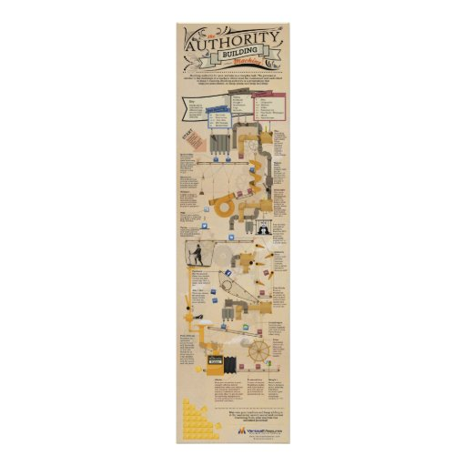 The Authority Building Machine Posters