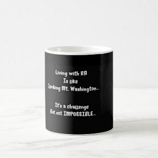 The Beauty of Challenge Coffee Mug