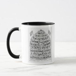 The British Beehive, 1867 Mug