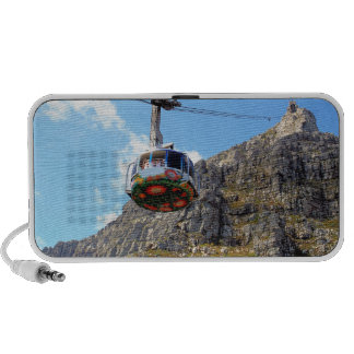 The Cable Car for Table Mountain Travel Speaker