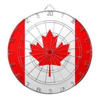 The Canadian Flag - Canada Souvenir Dartboards