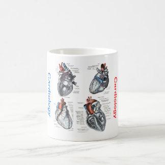The Cardiologist s Coffee Mug