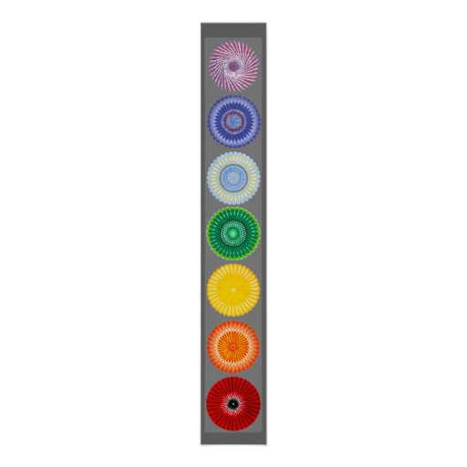 The Chakras Poster