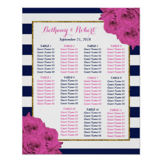 The Chic Modern Luxe Wedding Collection Pink Roses Poster