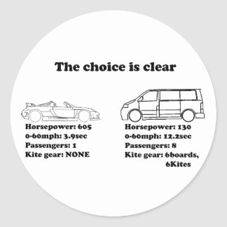 the choice is clear classic round sticker