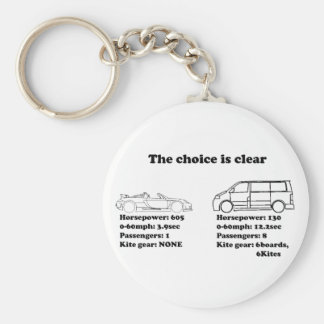 the choice is clear key ring