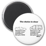 the choice is clear refrigerator magnet