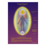 The clear human aura poster