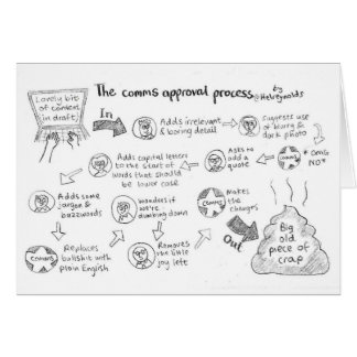 The Comms Approval Process Card