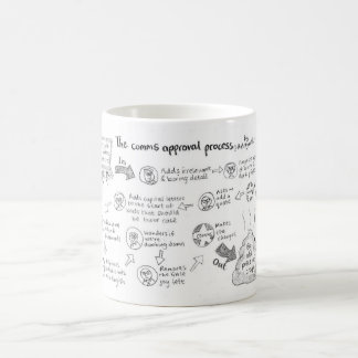 The Comms Approval Process Mug