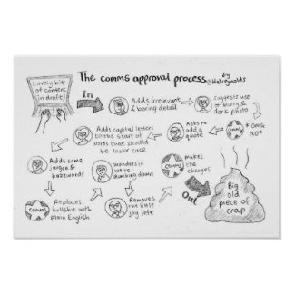 The Comms Approval Process Poster