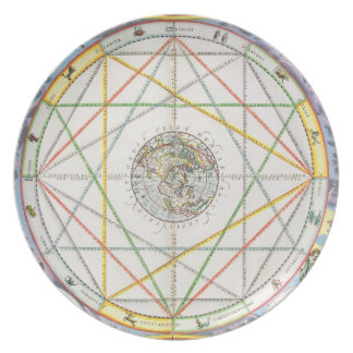 The Conjunction of the Planets, from 'The Celestia Plate