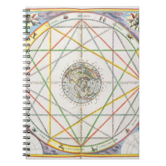 The Conjunction of the Planets, from 'The Celestia Spiral Notebook