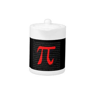 The Constant Pi