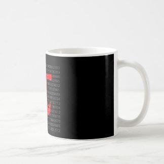 The Constant Pi Coffee Mug
