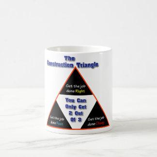 The Construction Triangle Coffee Mug