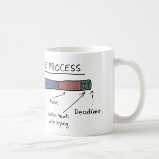 THE CREATIVE PROCESS mug