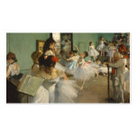 The Dance Class. Edgar Degas