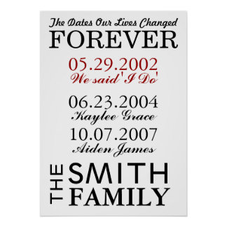 The Dates Our Lives Changed Forever Poster