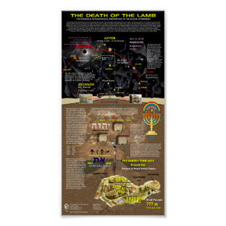 The Death of the Lamb Poster
