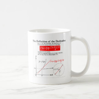 The Definition of the Derivative. Coffee Mug