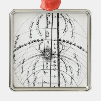 The divine harmony of the universe christmas ornament